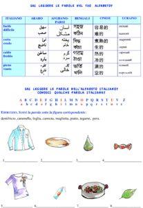 Sai leggere il tuo alfabeto?